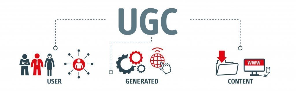 User Generated content for tours